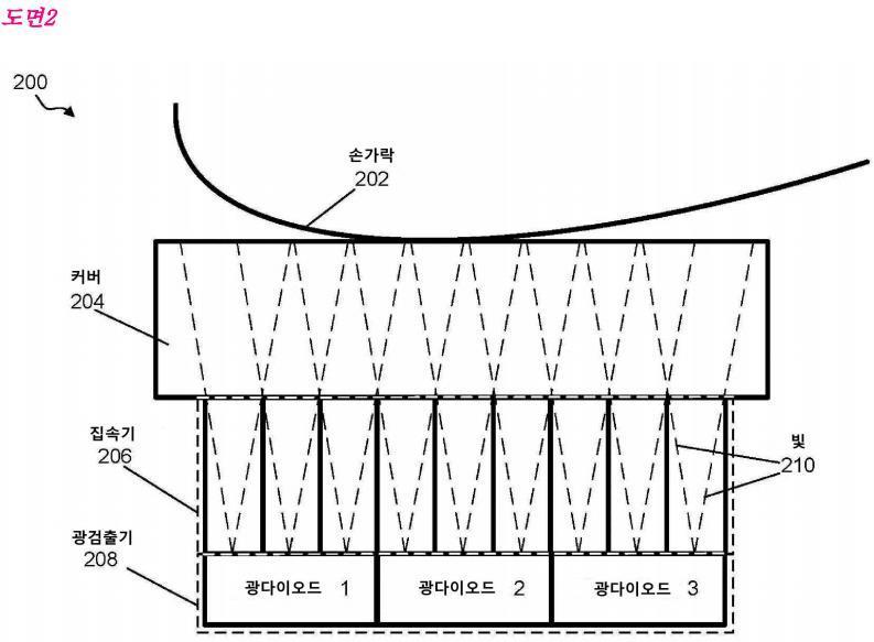 Goodix, 광감지 방식 센서 특허