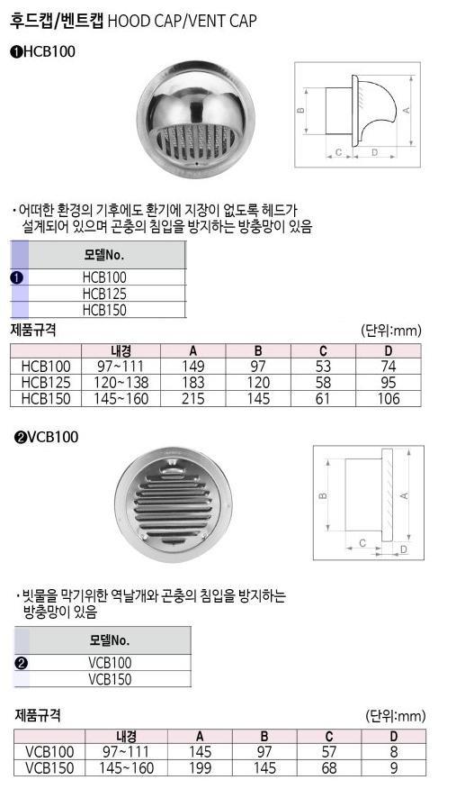 후드캡 HCB100 디.에스.인더스트리 제조업체의 전기용품/후드/벤트캡 가격비교 및 판매정보 소개