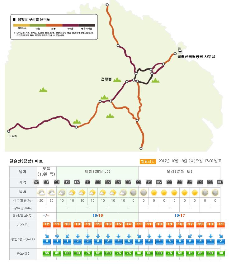 월출산국립공원 기상정보서비스(QR코드) 시행 알림